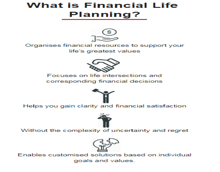 what is financial life planning